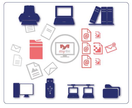 soluciones-integrales-de-gestion-documental-para-empresas