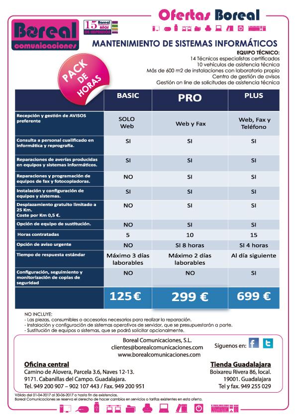 servicio-de-manteniento-informatico-ofertas-abril-2017